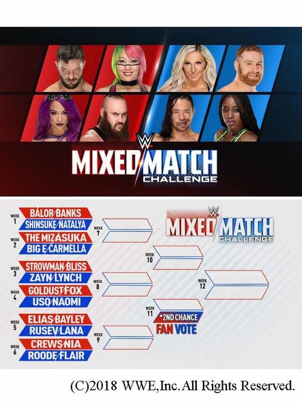 中邑、アスカも出場 男女タッグトーナメント『WWEミックス・マッチ・チャレンジ』開催