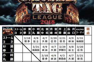 グローバル・タッグリーグ戦の公式戦日程が決定