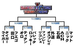 東京ドームへ続くノンストップバトル!Super Jr. Tag Tournament 2016!